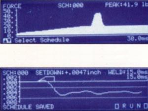 スクリーンに表示される実際の波形例