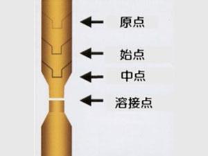 原点から溶接点までの速度や位置は、   自由に設定できます。