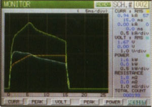 電流、電力、電圧、抵抗値をモニタリング