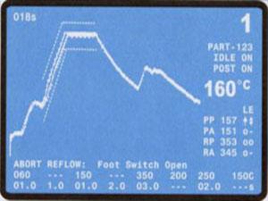 液晶画面で、波形や設定値を確認